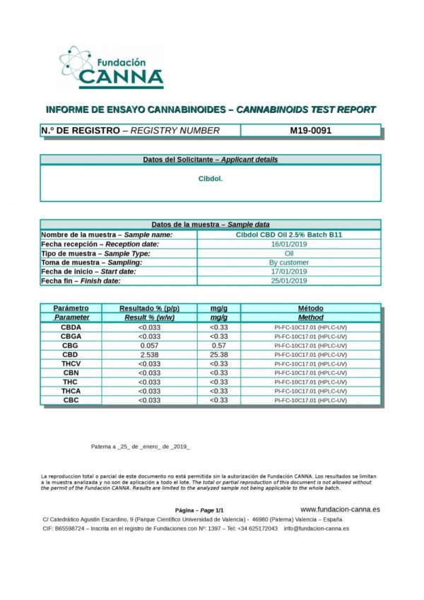 Cibdol CBD Oil 2.5% Lab Report